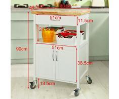 SoBuy Carrello cucina,Scaffale da ufficio,mensola angolare, Legno, FKW22-WN (L60*L44.5*A90cm). IT