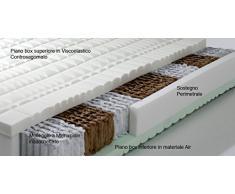 Materasso Molle indip. & Memory Perfecta MED 3D MATRIMONIALE 160x200 dispositivo medico detraibile a sette zone di portanza differenziata, sfoderabile e lavabile.