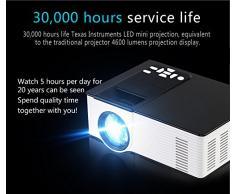 Dax-Hub ROGUCI 1080P condotto il proiettore, 371/5000 Intelligent Bluetooth mini Full HD home theater video proiettori, mobile integrato sistema Android 4.4 wireless proiettore digitale Wi-Fi, il teatro principale di intrattenimento