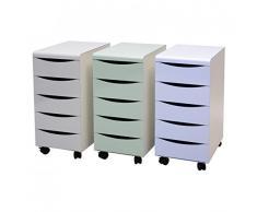 More Design BOX-5T-ANT Cassettiera da ufficio su ruote struttura pannello di truciolato melaminato bianco, cassetti metallo laccato grigio antracite, 41 x 28 x 60 cm