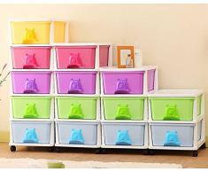 Cassettiera per bambini colorata, con ruote, con 5 cassetti, maniglie a forma di orso, materiale: plastica
