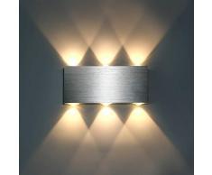 Lampade da parete di design lightess da acquistare online su livingo