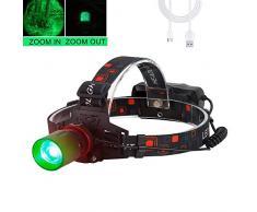 Lampada frontale con luce verde, 1000 Lumen Lampade da Testa LED ricaricabile verde, Zoom in grado per caccia, campeggio, visione notturna (Solo verde)