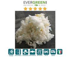 Evergreenweb - Imbottitura Trucioli 100% Memory Foam, Gommapiuma, Poliuretano, Waterfoam, Ovatta per imbottiture, cuscini, divani, poltrone, bambole, peluche, giocattoli, fai da te, spedizioni, altro