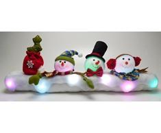 34 pupazzo di neve Paraspifferi w / Cambia Colore LED DS7