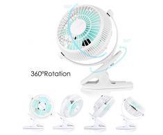 Mini Ventilatore USB Portatile con Clip,Simpeak Mini Fan Rotazione di 360 Gradi Ventilatori da Tavolo Regolabile e Portatile per PC, Ufficio, Desktop,Scrivania - Bianco / Azzurro