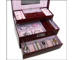 Automatico portagioie gioielli valigetta Orologio NR: 431971