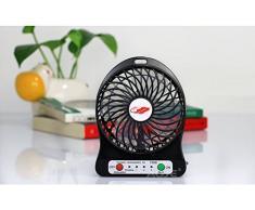 Mini Ventilatore Portatile Ricaricabile USB, Top_Elec Ventilatori da Tavol PC Silenzioso (Nero)
