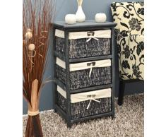 commode osier acheter commodes osier en ligne sur livingo. Black Bedroom Furniture Sets. Home Design Ideas