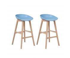Set di 2 sgabelli da bar in colore azzurro MICCO