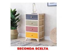 Cassettiera 4 Cassetti In Legno Massello 40x30x67 Cm Fumer Sandy Multicolore Seconda Scelta