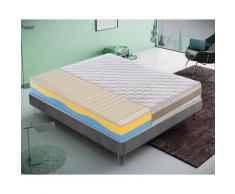 Materasso 140x190 in Memory Foam Ondulato SFODERABILE a 3 Strati e 7 Zone Differenziate 5cm Memory