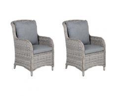 Set di 2 sedie da giardino in polirattan grigio CASCAIS
