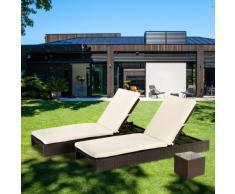 2 Lettini piscina alluminio Polyrattan MALESIA + tavolino