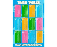 GB eye LTD, Educacional, Tabla de multiplicar, Maxi Poster, 61 x 91,5 cm