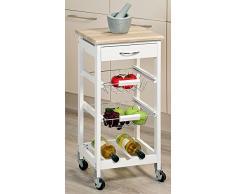 Kesper - Carrello da Cucina, in Legno, 36 x 36 x 77 cm, Colore: Bianco