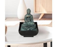 Fontana da interni Buddha