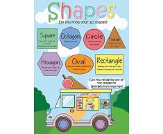 Inspirational aule 8.017.266,2 cm Ice Cream Van Shape Poster