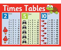 Inspirational aule 7.951.226,2 cm 2/5/10 Times Table Poster