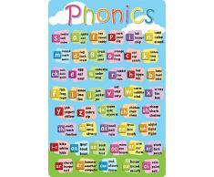 Inspirational aule 7.667.000,2 cm Phonics Poster Giocattolo educativo