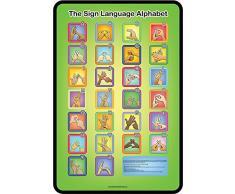 Inspirational aule 8.637.287,8 cm Sign Lingue Alfabeto Poster