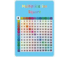 Inspirational aule 7.981.965,2 cm Multiplication Square poster