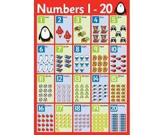 Inspirational aule 8.013.207,2 cm Numero Poster 1 – 50,8 cm Giocattolo educativo